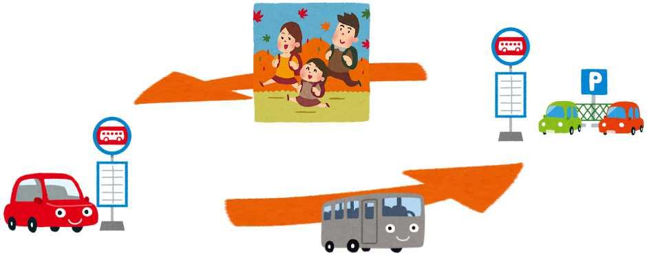 昇仙峡 乗り合いバス