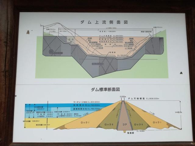 荒川ダムの断面図が描かれた看板