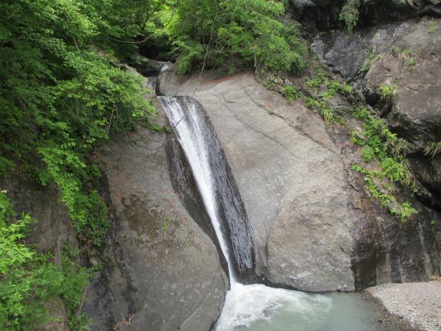 大柳川渓谷 富士川町 ハイキング