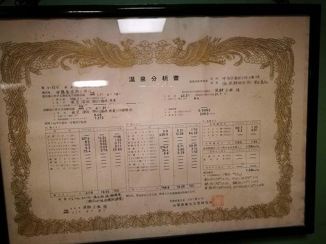 湯村温泉旅館明治の温泉分析表